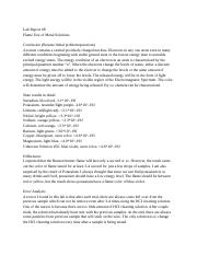 For help financial writing letter
