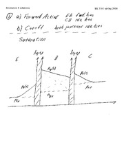 Recitation 8 Solutions - BJT carrier plots and parameters