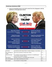 US Presedential Elections 2016 Worksheet