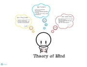 20-F12-COGS11-Theory-of-Mind-Elyssa
