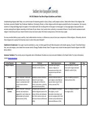 HIS 301 Module Two Short Paper Guidelines and Rubric.pdf