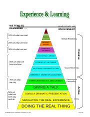 EXPERIENCE & LEARNING PYRAMID.doc