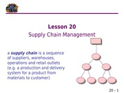 20 Supply Chain Management