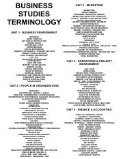 CH AS LEVEL TERMINOLOGY.pdf