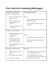 Five criteria for evaluating Web pages.rtf