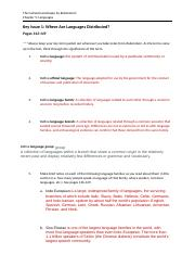 Chapter 5 Languages Key Issues (1) (1).docx