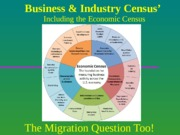 5Economic_Migration Census(2)