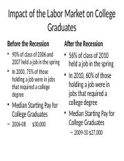Impact of the Labor Market on College Graduates.ppt