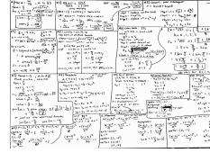 trig cheat sheet Exam4.pdf