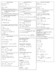 Useful Equations Study Guide