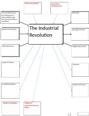 Causes of Industrial Revolution and Effects.docx