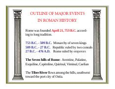 Outline of Roman History