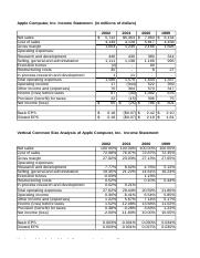 income statement and balance sheet.xlsx