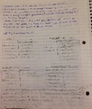 Econ 122 Notes - financing of government deficit