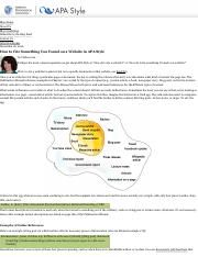APA Style Blog: How to Cite Something You Found on a Website in APA Style.pdf