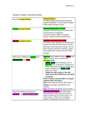 Nutrition 1 Chapter 5 and 6 Review Sheet.doc