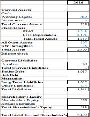 TEN 2016 Balance Sheet before LBO.pdf
