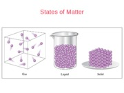 Lect 12  States of Matter-2010