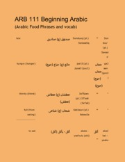 ARB 111 Beginning Arabic (More Foods!)