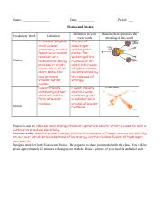 Anyssa_Sterling_-_Fission_and_Fusion_Comparison_Sheet