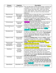 unknown organism report Get an answer for 'help to write a hypothesis in the introduction of an identification of two unknown bacterias in a microbiology lab report ' and find homework help for other science questions.