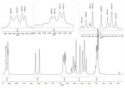 1H NMR of chalcone starting Material