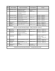 Group Schedule for presentations and assignments.pdf