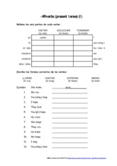 saber vs conocer worksheet - To Know: Saber v. Conocer Spanish ...