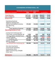 occe horizontal income statement