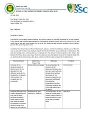 List of Activities for AY 2012-2013 - Letter of Preliminary Consideration.doc