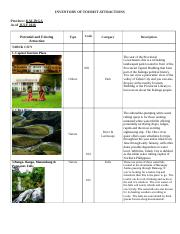 UPDATED KALINGA TOURIST ATTRACTIONS.doc