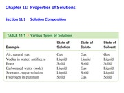 CHEM1030_Chapter11_Properties of Solutions