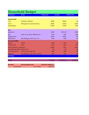 Copy of Household Budget.xlsx