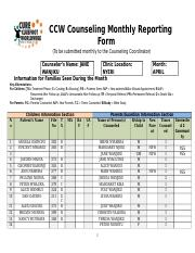CCKCP Monthly Reporting Form - 2013 Version