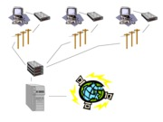 Figure 1-1 Connecting to the Internet