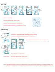 Case Study #3 Layout.xlsx