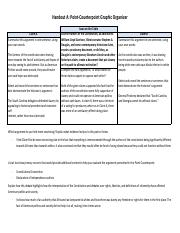 Akavaram, Sritej 7 Constitution as a Proslavery Document Argument Analysis Assignment.pdf