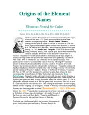 Origins of the Element Names_color