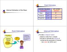 07  Interval Estimation for One Mean