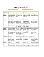 Frayer Frayer Model Definition Examplesmodels Characteristics Non