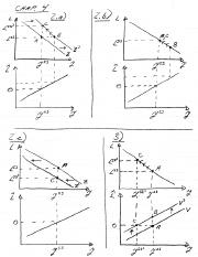 solutions_graph_chap4b