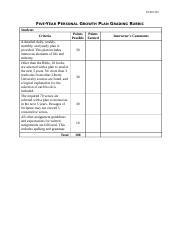 Five_-_Year_Personal_Growth_Plan_Grading_Rubric