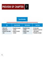 Chapter 7 Cash and Receivables(1)(1)