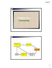 Forecasting - intro and stationary series