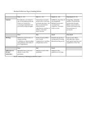 Student Reflection Paper Grading Rubric.docx