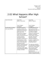2.02 What Happens After High School?.docx