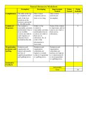 Rubric_for_Natural_Resources_Worksheet