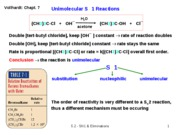 5.2_substitution_unimolecular