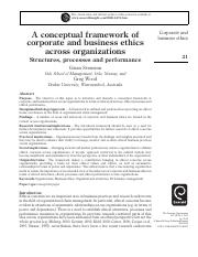 A_conceptual_framework_of_corporate_and_business_ethics_across_organizations.pdf