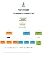 cf_org_chart_sales_and_marketing